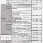 Leyes y art. de infracciones 001