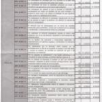 Leyes y art. de infracciones 2 001